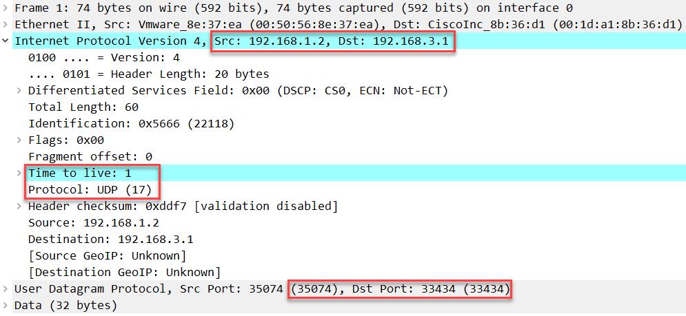 linux traceroute udp ttl 1