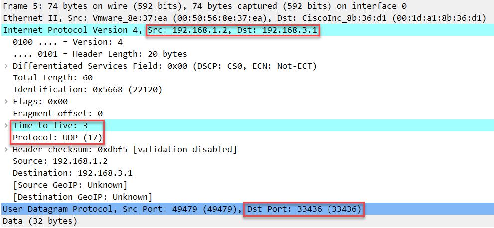 linux traceroute udp ttl 3