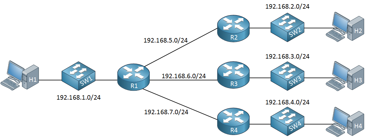 network subnetting example class c