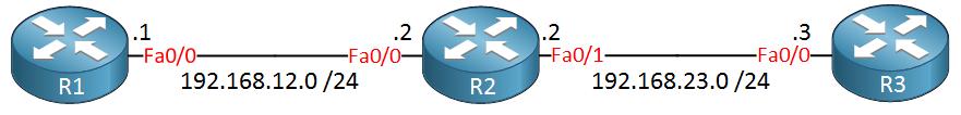 r1 r2 r3 traceroute
