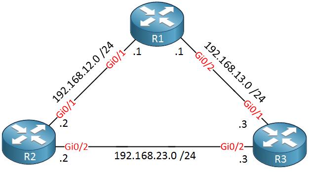 r1 r2 r3 triangle