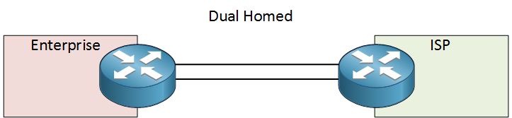 dual homed connection single routers