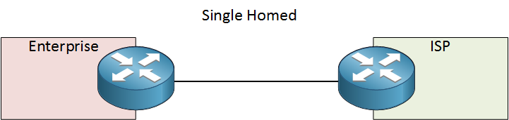 single homed connection