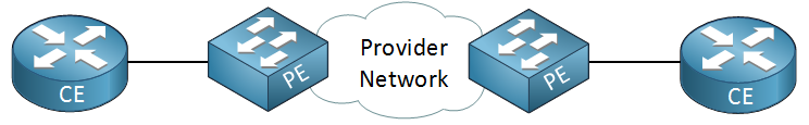 metro ethernet switches provider customer router