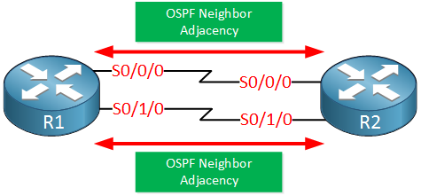two routers two serial links ospf