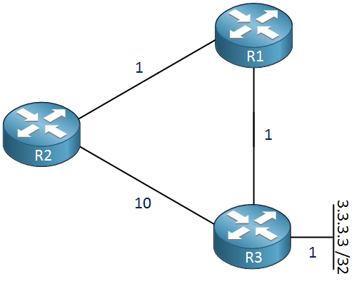 eigrp dual fsm topology start