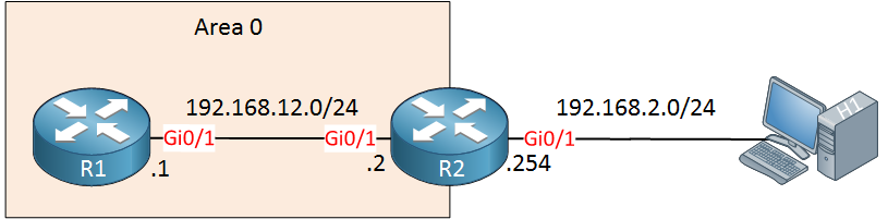 ospf r1 r2 area 0 h1