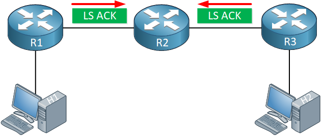 ospf graceful restart ls ack