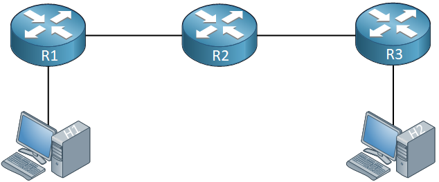 ospf three routers two hosts