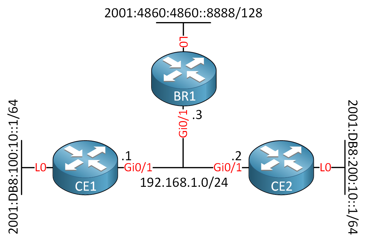 Ipv6 Rd6 Lab Topology