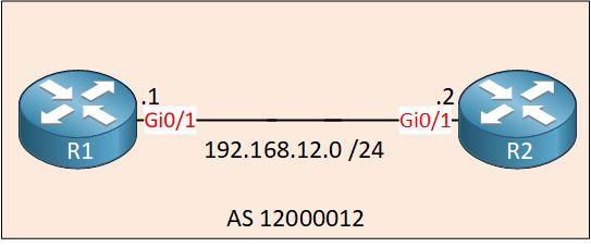 Bgp 4-byte Router