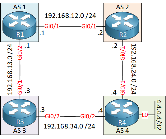 Bgp As 1 To 4