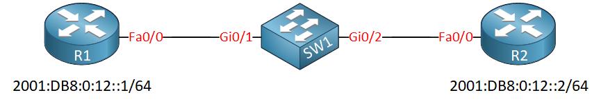 R1 R2 Sw1 Ipv6 Addressing Pacl Lab