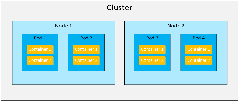 Network Automation and Orchestration | NetworkLessons com