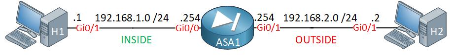 H1 Asa1 H2 Packet Drop Topology